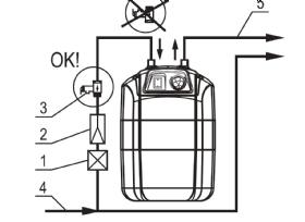 Veiligheidsventiel montage Eldom PMP